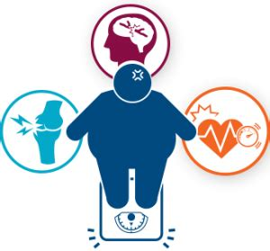 Psychological effects of obesity essay 2017
